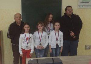 Награђене такмичарке у категорији до 8 година